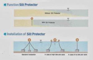 Geosilt Protector